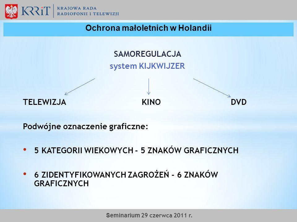 SAMOREGULACJA system KIJKWIJZER TELEWIZJA KINODVD Podwójne oznaczenie graficzne: 5 KATEGORII WIEKOWYCH - 5 ZNAKÓW GRAFICZNYCH 6 ZIDENTYFIKOWANYCH ZAGR
