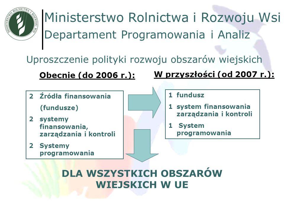 Uproszczenie polityki rozwoju obszarów wiejskich Obecnie (do 2006 r.): 2Źródła finansowania (fundusze) 2systemy finansowania, zarządzania i kontroli 2