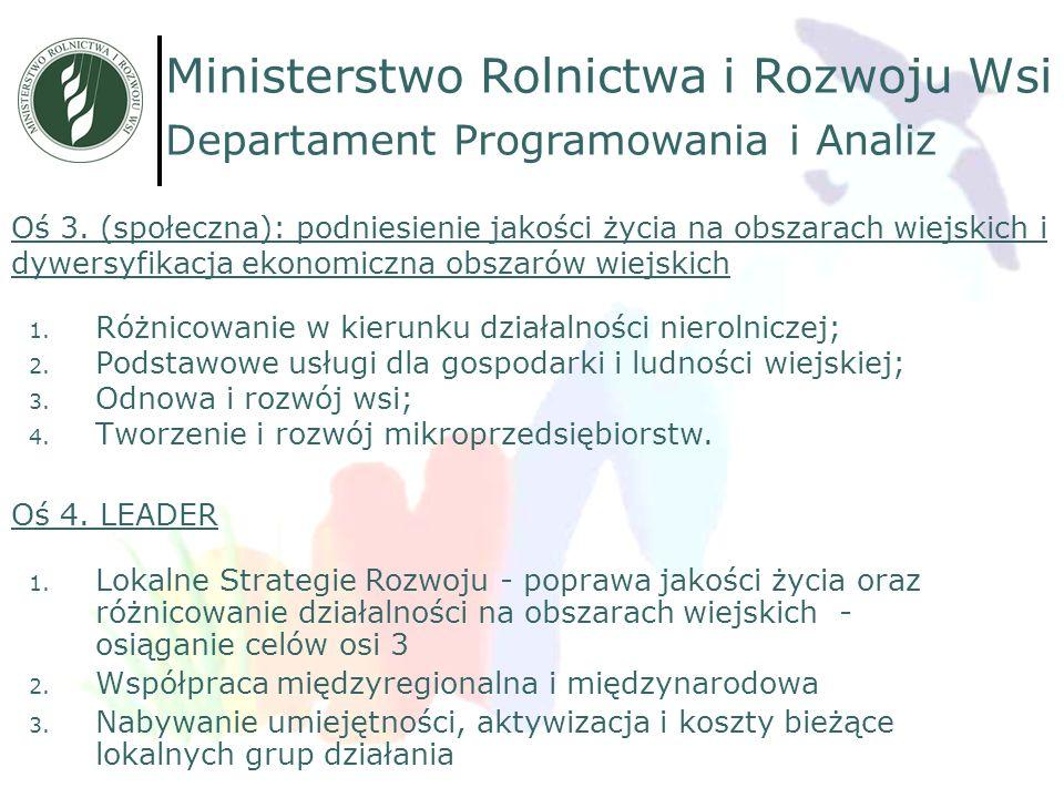 Departament Programowania i Analiz Ministerstwo Rolnictwa i Rozwoju Wsi Oś 3. (społeczna): podniesienie jakości życia na obszarach wiejskich i dywersy
