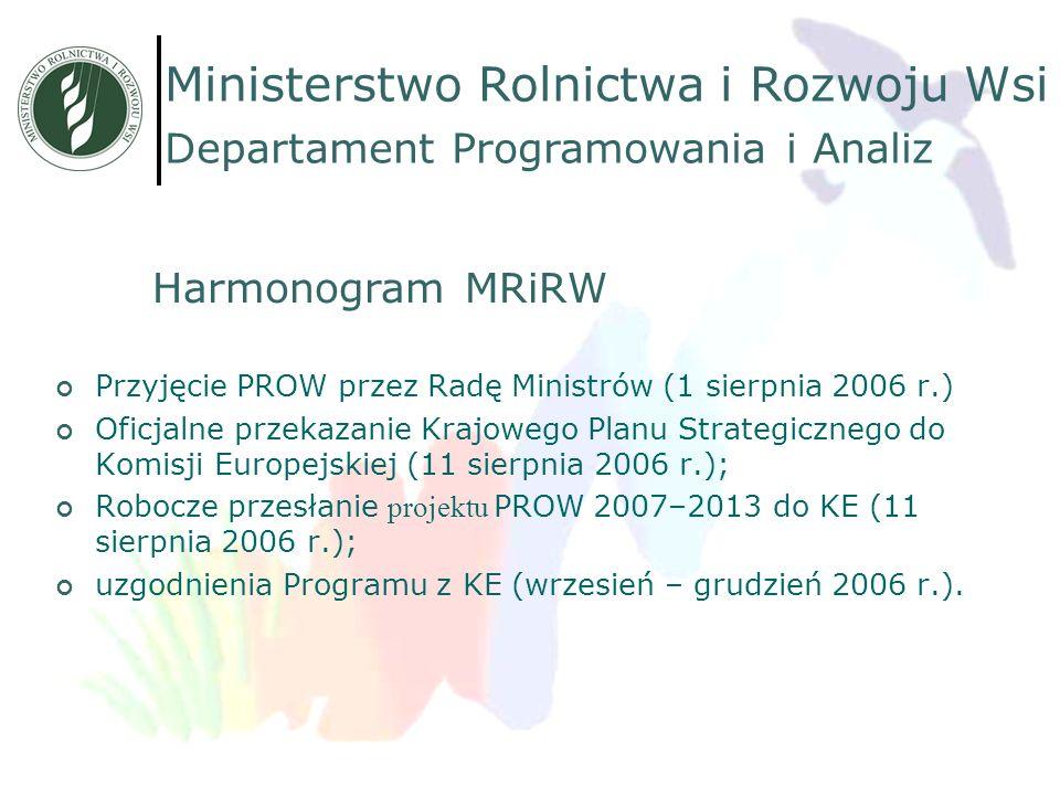 Przyjęcie PROW przez Radę Ministrów (1 sierpnia 2006 r.) Oficjalne przekazanie Krajowego Planu Strategicznego do Komisji Europejskiej (11 sierpnia 200