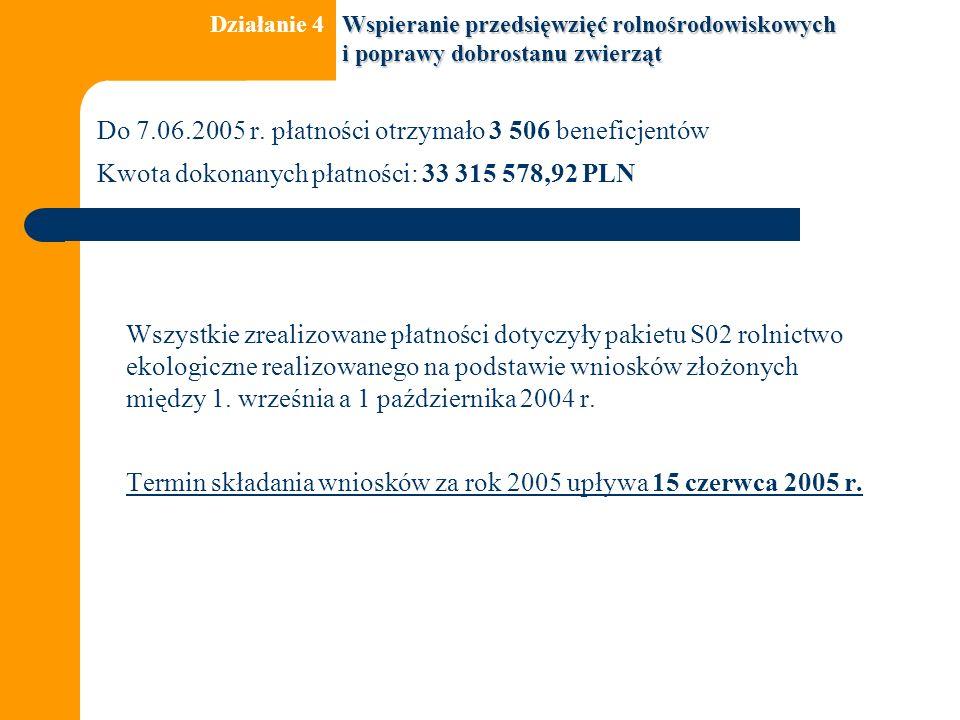 Do 7.06.2005 r. płatności otrzymało 3 506 beneficjentów Kwota dokonanych płatności: 33 315 578,92 PLN Wszystkie zrealizowane płatności dotyczyły pakie