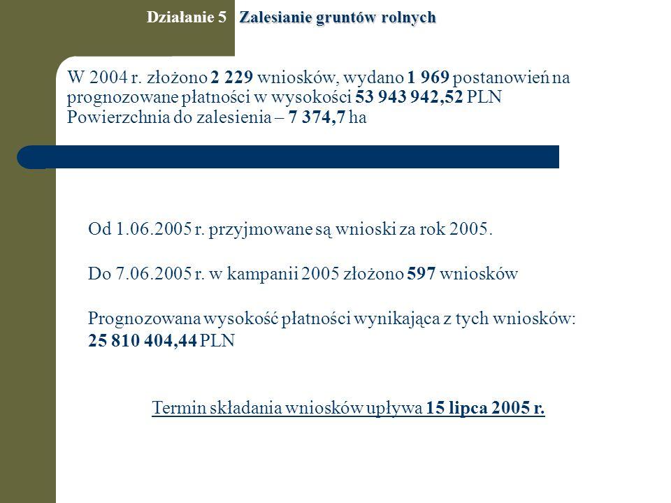 W 2004 r. złożono 2 229 wniosków, wydano 1 969 postanowień na prognozowane płatności w wysokości 53 943 942,52 PLN Powierzchnia do zalesienia – 7 374,