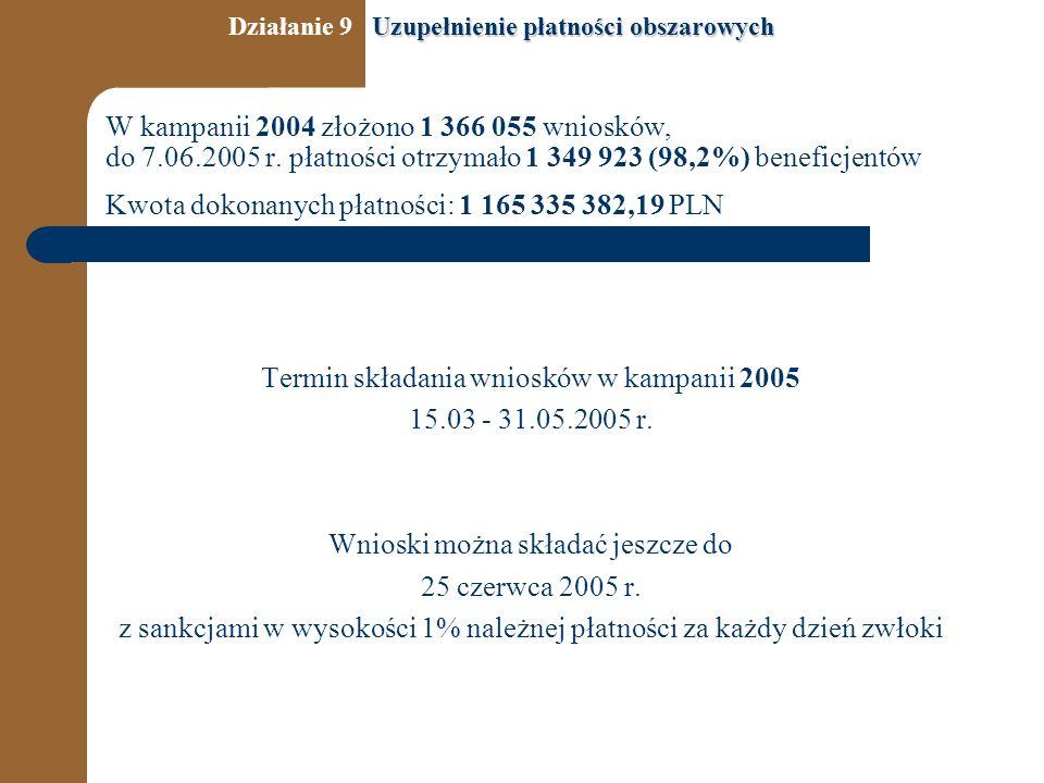 Termin składania wniosków w kampanii 2005 15.03 - 31.05.2005 r. Wnioski można składać jeszcze do 25 czerwca 2005 r. z sankcjami w wysokości 1% należne