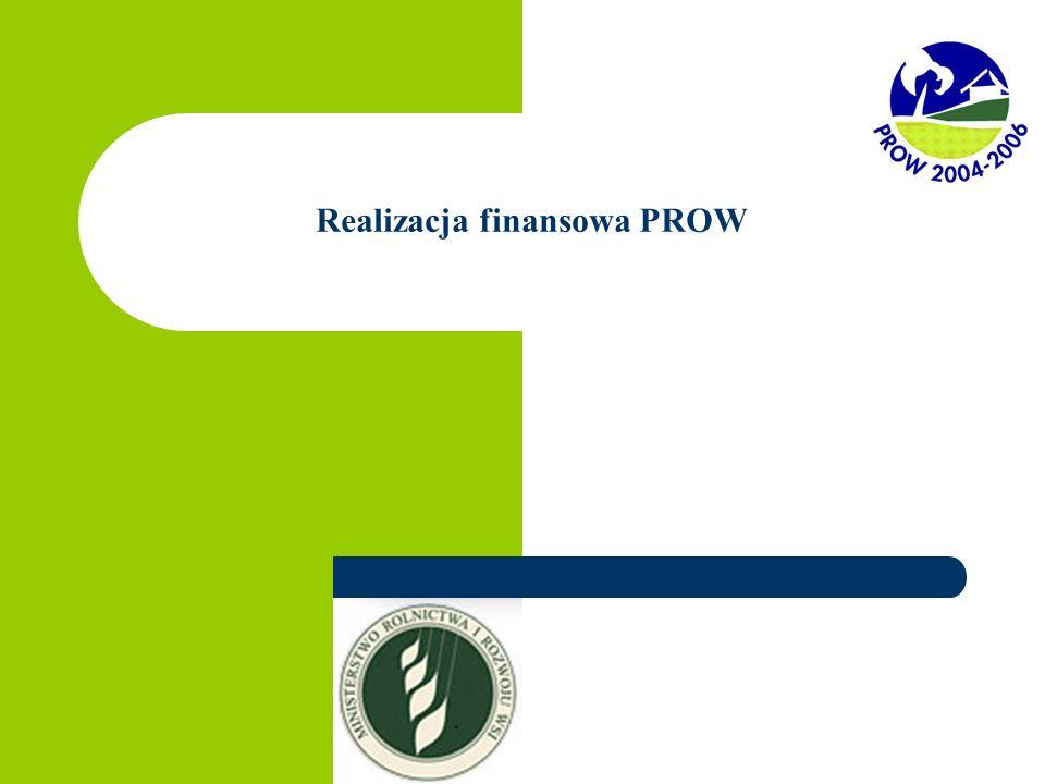 Realizacja finansowa PROW