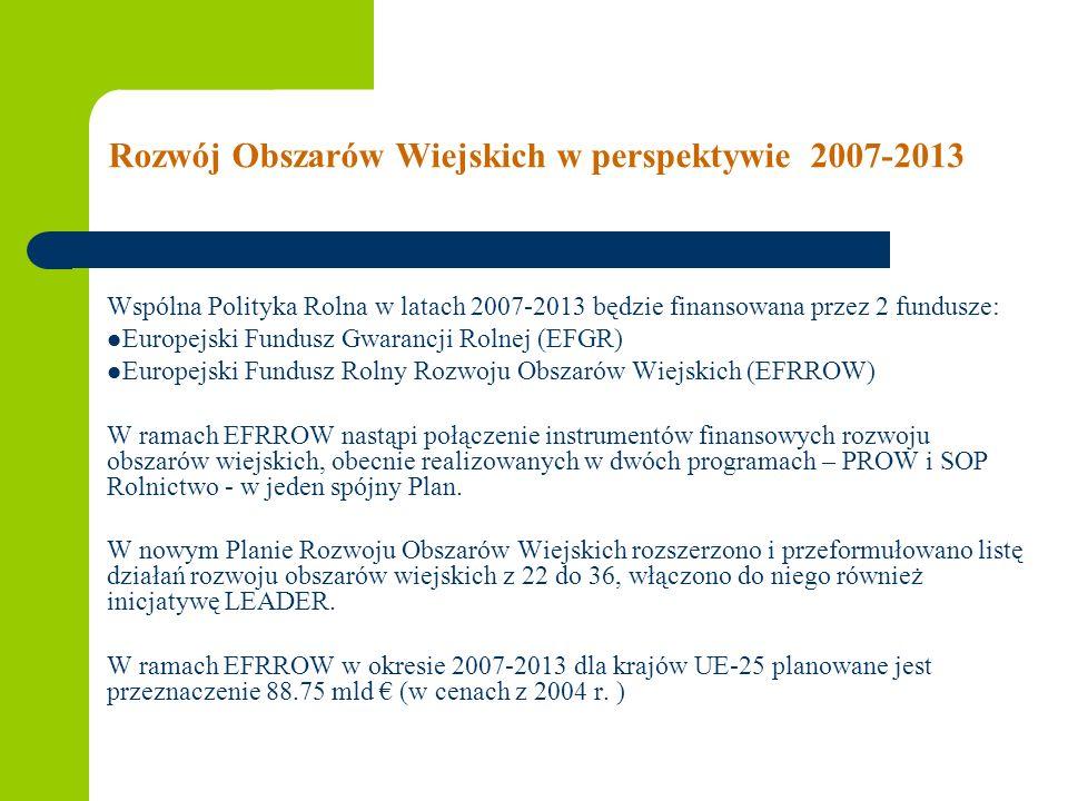 Rozwój Obszarów Wiejskich w perspektywie 2007-2013 Wspólna Polityka Rolna w latach 2007-2013 będzie finansowana przez 2 fundusze: Europejski Fundusz G