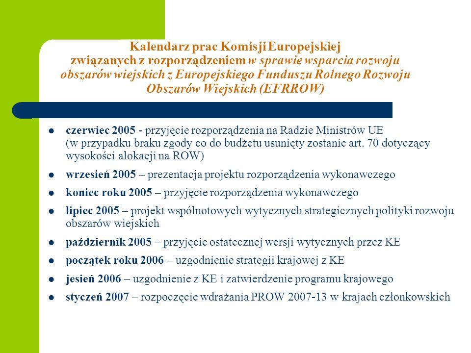 Kalendarz prac Komisji Europejskiej związanych z rozporządzeniem w sprawie wsparcia rozwoju obszarów wiejskich z Europejskiego Funduszu Rolnego Rozwoj