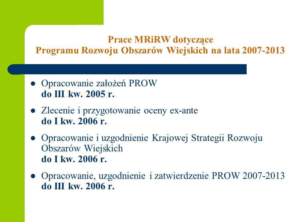 Prace MRiRW dotyczące Programu Rozwoju Obszarów Wiejskich na lata 2007-2013 Opracowanie założeń PROW do III kw. 2005 r. Zlecenie i przygotowanie oceny