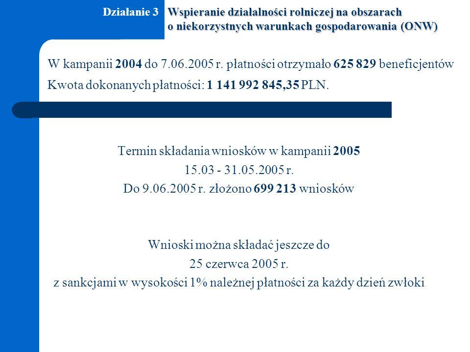 W kampanii 2004 do 7.06.2005 r. płatności otrzymało 625 829 beneficjentów Kwota dokonanych płatności: 1 141 992 845,35 PLN. Termin składania wniosków