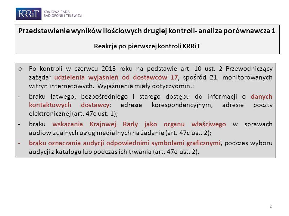 2 o Po kontroli w czerwcu 2013 roku na podstawie art. 10 ust. 2 Przewodniczący zażądał udzielenia wyjaśnień od dostawców 17, spośród 21, monitorowanyc