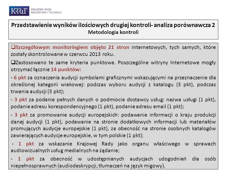Przedstawienie wyników ilościowych drugiej kontroli- analiza porównawcza 2 Metodologia kontroli 3 Szczegółowym monitoringiem objęto 21 stron internetowych, tych samych, które zostały skontrolowane w czerwcu 2013 roku.