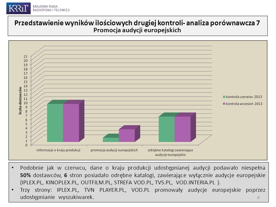 Podobnie jak w czerwcu, dane o kraju produkcji udostępnianej audycji podawało niespełna 50% dostawców, 6 stron posiadało odrębne katalogi, zawierające wyłącznie audycje europejskie (IPLEX.PL, KINOPLEX.PL, OUTFILM.PL, STREFA VOD.PL, TVS.PL, VOD.INTERIA.PL ).