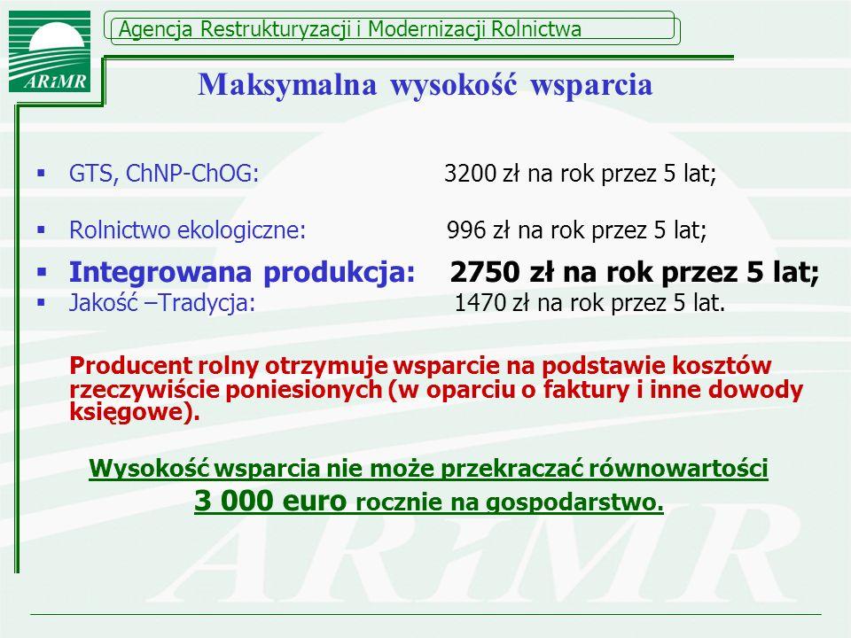 Agencja Restrukturyzacji i Modernizacji Rolnictwa GTS, ChNP-ChOG: 3200 zł na rok przez 5 lat; Rolnictwo ekologiczne: 996 zł na rok przez 5 lat; Integr