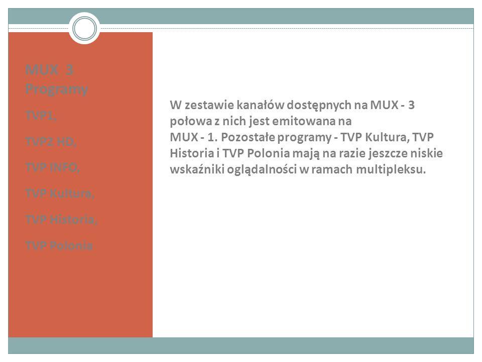 MUX 3 Programy TVP1, TVP2 HD, TVP INFO, TVP Kultura, TVP Historia, TVP Polonia W zestawie kanałów dostępnych na MUX - 3 połowa z nich jest emitowana na MUX - 1.