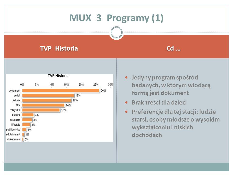 TVP Historia Cd … Jedyny program spośród badanych, w którym wiodącą formą jest dokument Brak treści dla dzieci Preferencje dla tej stacji: ludzie starsi, osoby młodsze o wysokim wykształceniu i niskich dochodach MUX 3 Programy (1)