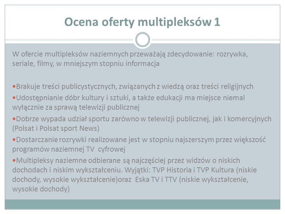 Ocena oferty multipleksów 1 W ofercie multipleksów naziemnych przeważają zdecydowanie: rozrywka, seriale, filmy, w mniejszym stopniu informacja Brakuj