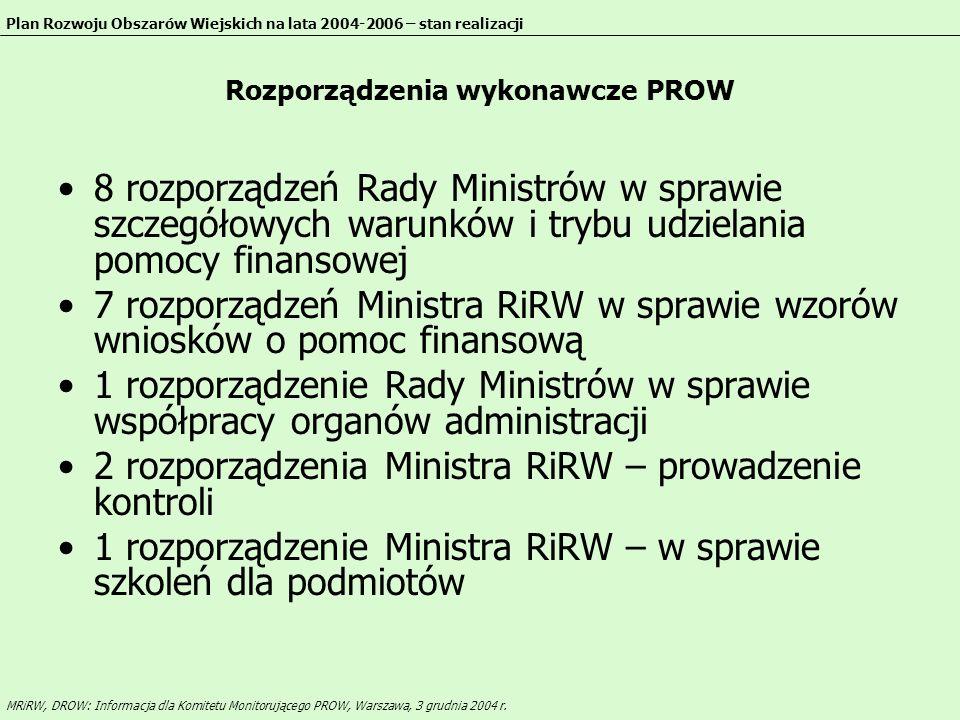 Stan prac legislacyjnych 13 aktów wykonawczych ogłoszonych w Dz.U.