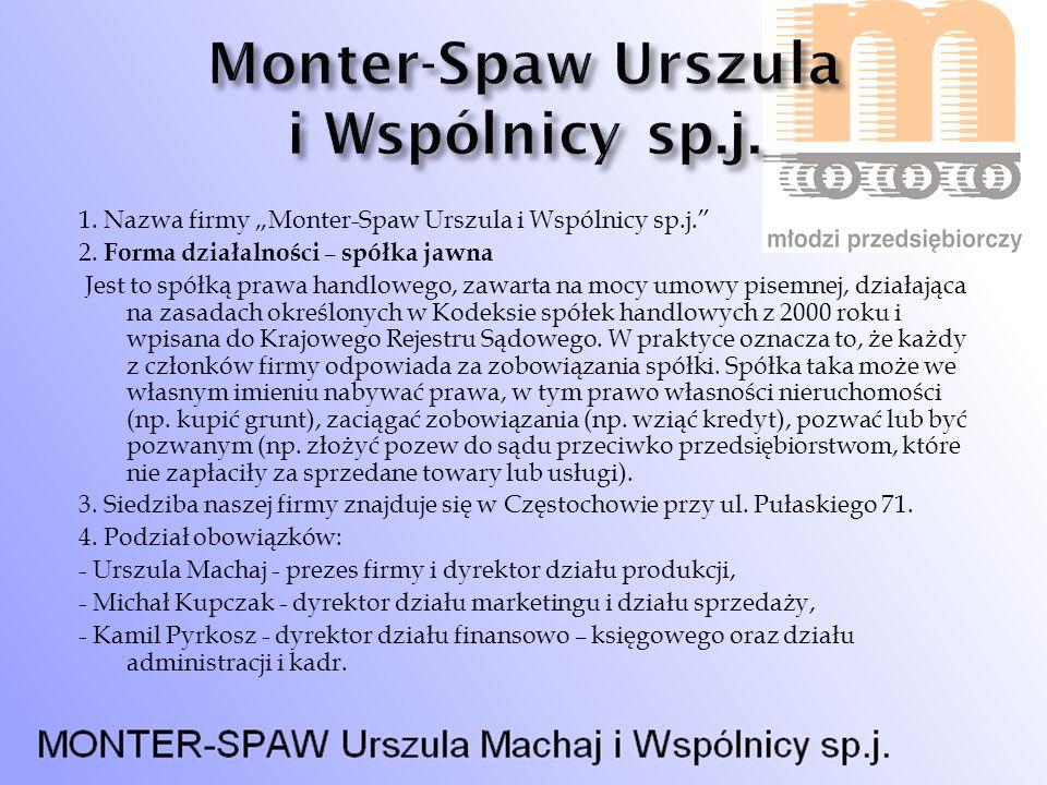 1. Nazwa firmy Monter-Spaw Urszula i Wspólnicy sp.j. 2. Forma działalności – spółka jawna Jest to spółką prawa handlowego, zawarta na mocy umowy pisem