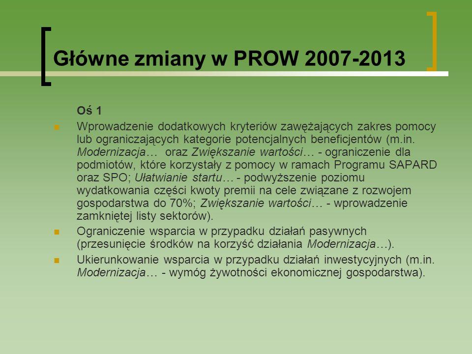 Główne zmiany w PROW 2007-2013 Oś 2 Usunięcie z listy działań działania Płatności dla obszarów NATURA 2000 oraz związanych z wdrażaniem Ramowej Dyrektywy Wodnej do czasu przygotowania w kraju odpowiednich narzędzi (planów) zarządzania obszarami NATURA 2000 (procedura ta dotyczy wszystkich krajów UE).