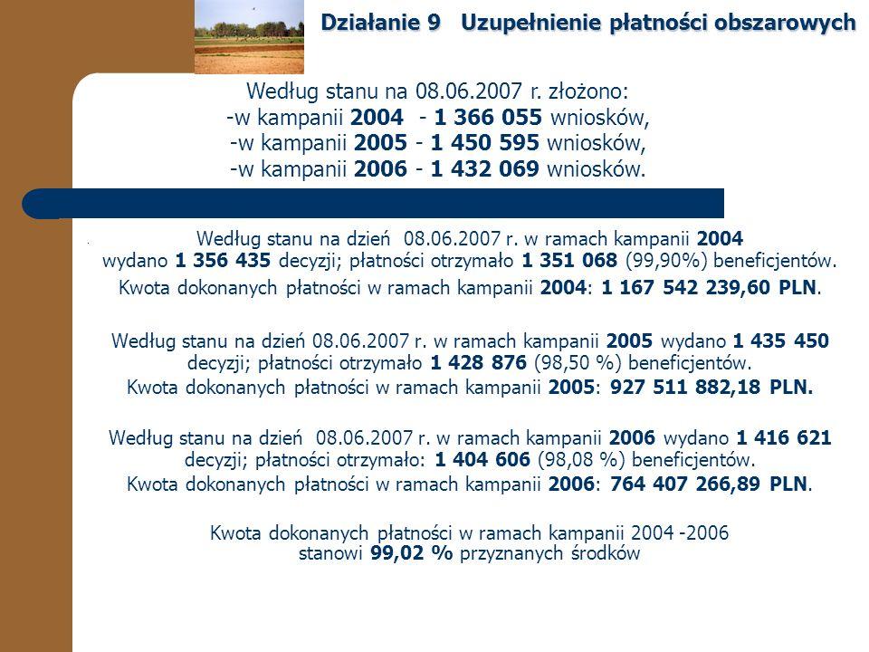 Działanie 9 Uzupełnienie płatności obszarowych Według stanu na dzień 08.06.2007 r.