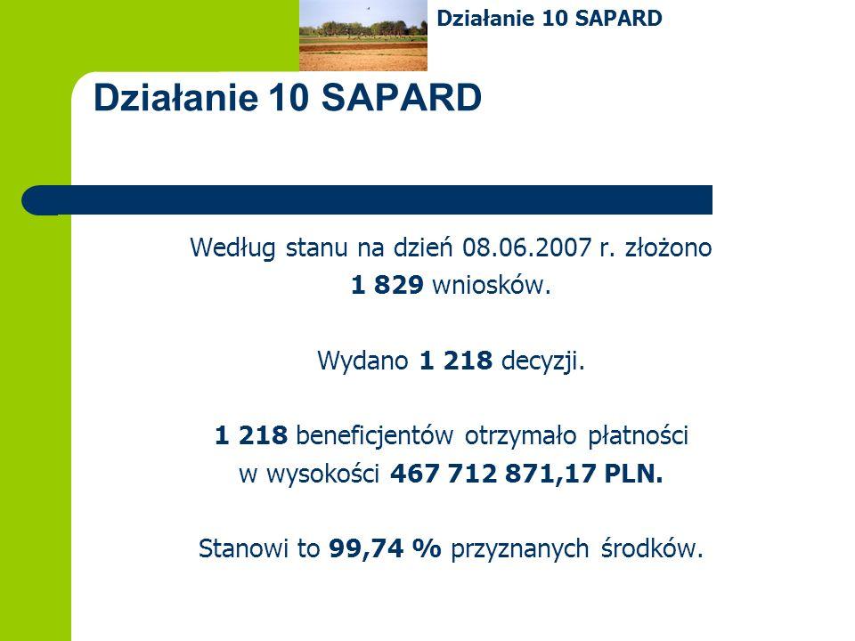 Działanie 10 SAPARD Według stanu na dzień 08.06.2007 r. złożono 1 829 wniosków. Wydano 1 218 decyzji. 1 218 beneficjentów otrzymało płatności w wysoko