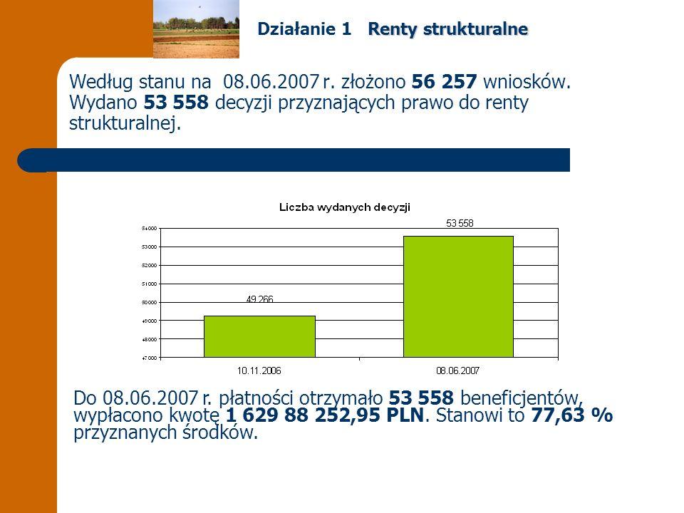Według stanu na 08.06.2007 r. złożono 56 257 wniosków.
