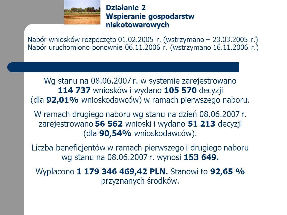 Nabór wniosków rozpoczęto 01.02.2005 r.