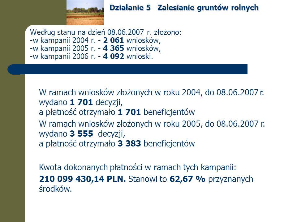 Według stanu na dzień 08.06.2007 r. złożono: -w kampanii 2004 r.