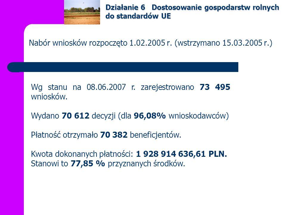 Nabór wniosków rozpoczęto 1.02.2005 r.