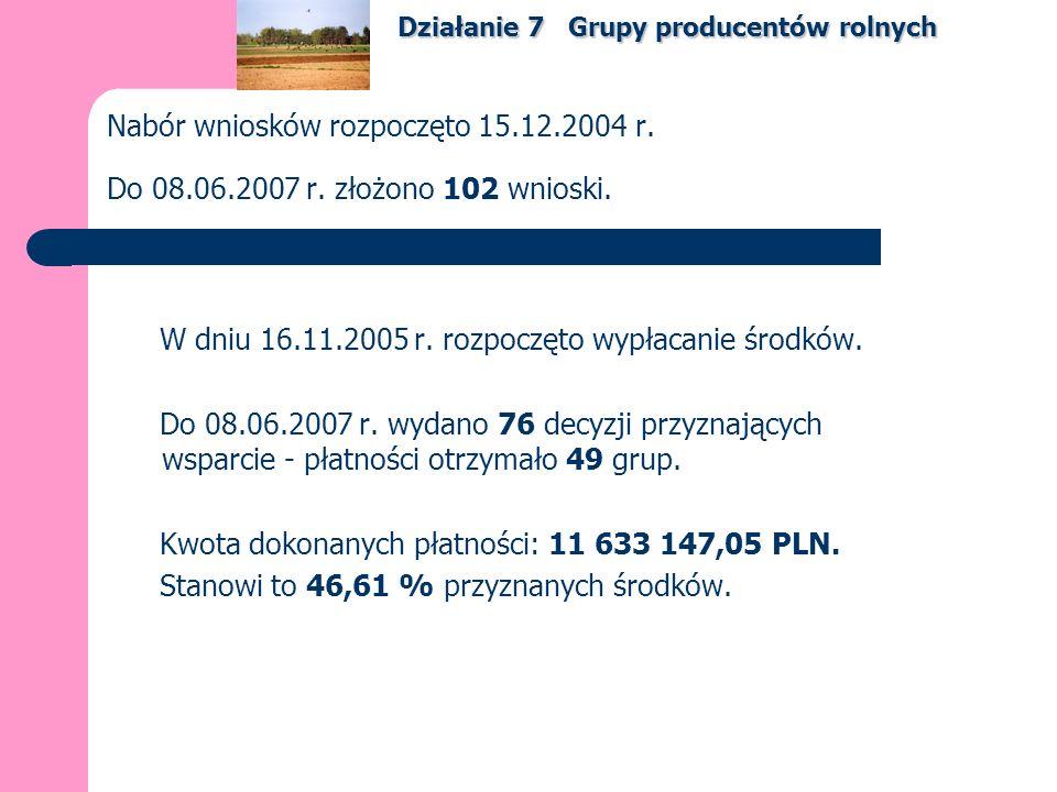 Nabór wniosków rozpoczęto 15.12.2004 r. Do 08.06.2007 r. złożono 102 wnioski. W dniu 16.11.2005 r. rozpoczęto wypłacanie środków. Do 08.06.2007 r. wyd