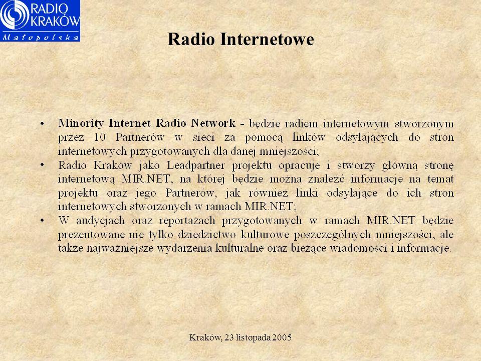 Kraków, 23 listopada 2005 MIR.NET Radio Kraków S.A. – Leadpartner projektu I etap - przygotowanie dokumentacji (VI.05 - VI.06): - stały kontakt z Part