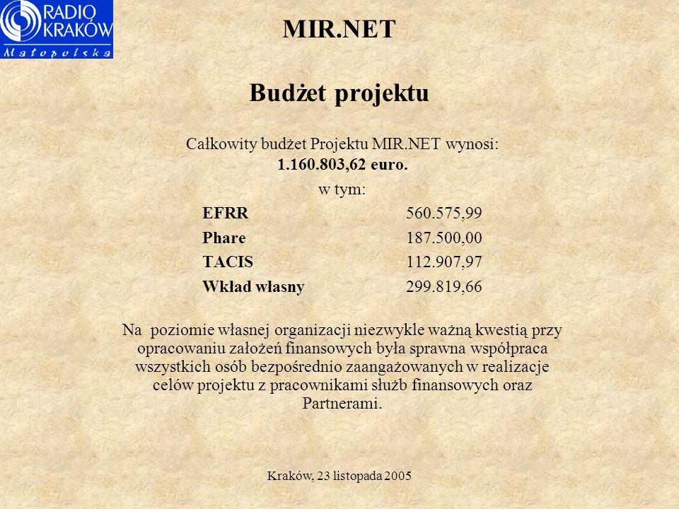 Kraków, 23 listopada 2005 MIR.NET Działania w ramach projektu