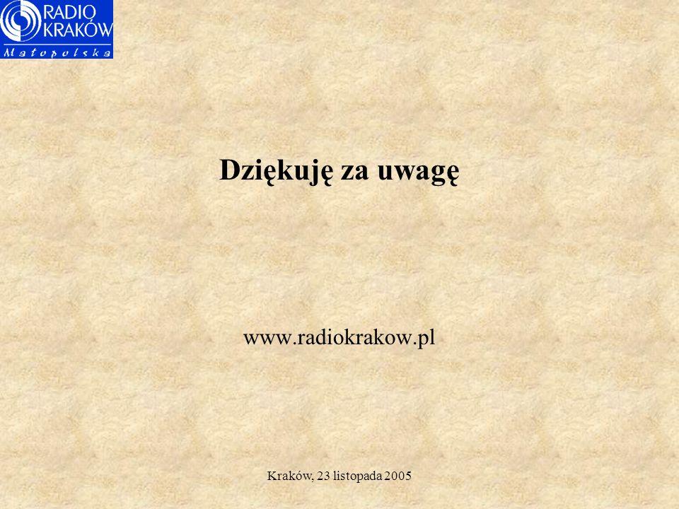 Kraków, 23 listopada 2005 MIR.NET VII.08 -...