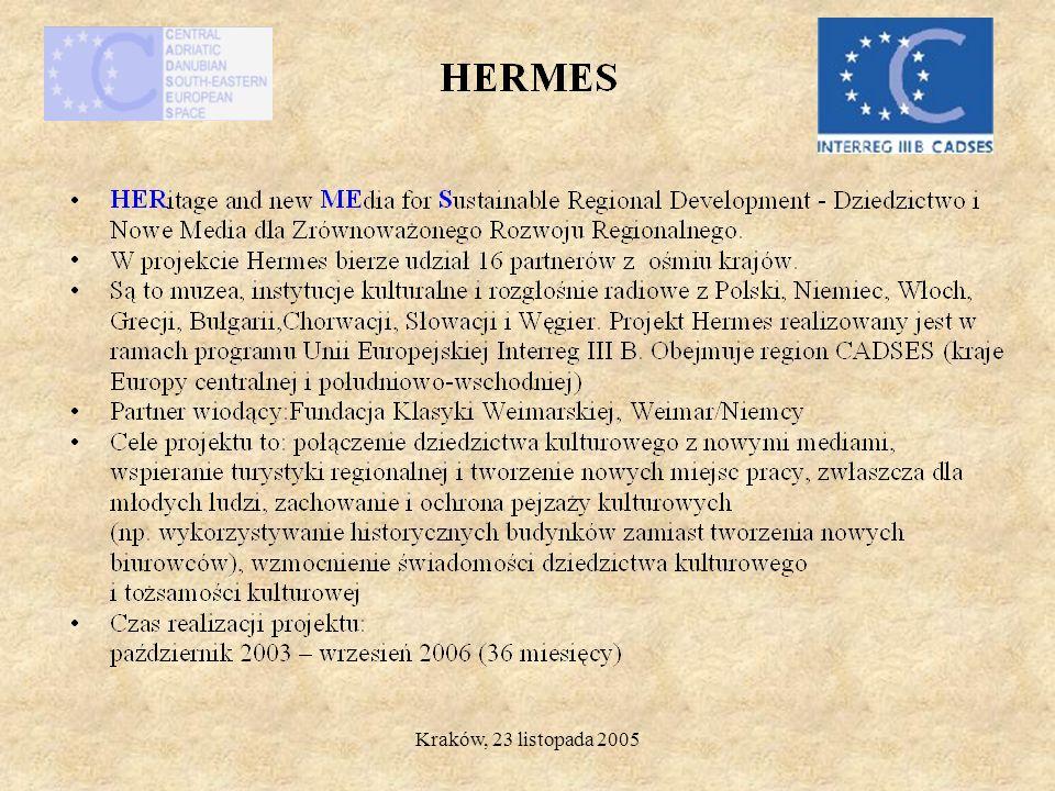 Obszar CADSES w ramach programu INTERREG III B
