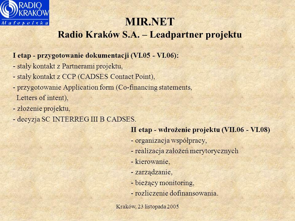 Kraków, 23 listopada 2005 MIR.NET Programy dla mniejszości Radio Kraków - Łemkowskiej, Romskiej, Żydowskiej; Radio Białystok - Litewskiej, Białoruskie