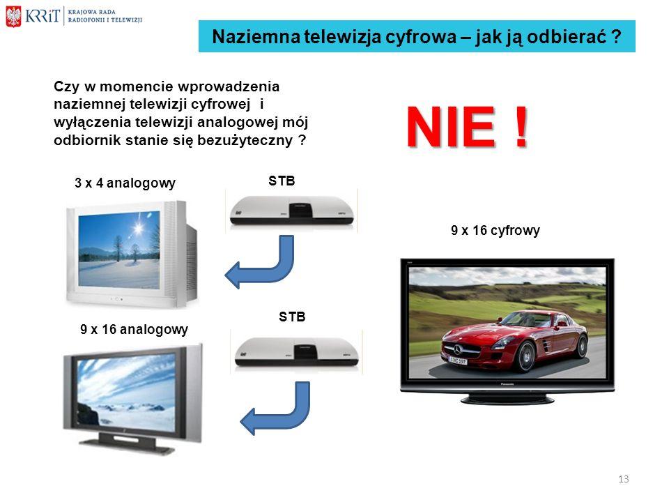 Naziemna telewizja cyfrowa – jak ją odbierać ? Czy w momencie wprowadzenia naziemnej telewizji cyfrowej i wyłączenia telewizji analogowej mój odbiorni