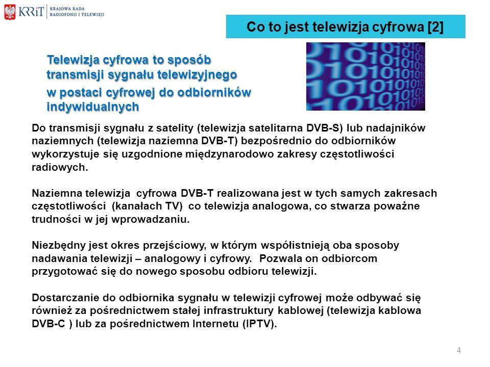 Co to jest telewizja cyfrowa [2] Telewizja cyfrowa to sposób transmisji sygnału telewizyjnego w postaci cyfrowej do odbiorników indywidualnych Do tran