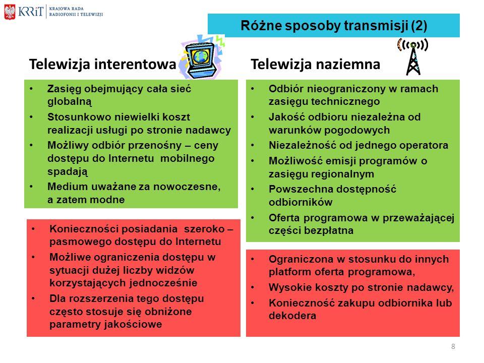 Telewizja interentowaTelewizja naziemna Odbiór nieograniczony w ramach zasięgu technicznego Jakość odbioru niezależna od warunków pogodowych Niezależn