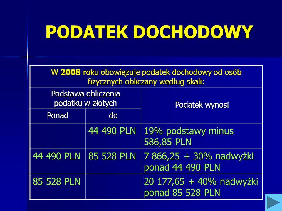 Przykład obliczeń Obliczenie podatku: Nadwyżka: 90000PLN- 85 528PLN =4472PLN Podatek: 20 177,65 PLN+40% z 4472 PLN =21966,45 PLN Dochód: 90 000 PLN Który próg podatkowy.
