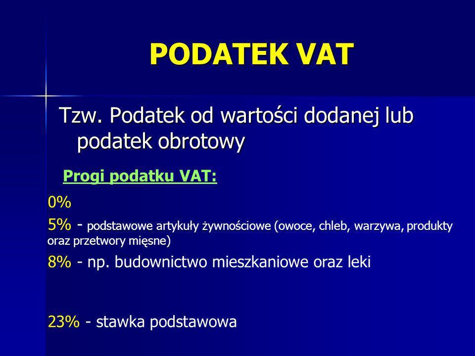 PODATEK VAT Tzw. Podatek od wartości dodanej lub podatek obrotowy Progi podatku VAT: 0% 5% - podstawowe artykuły żywnościowe (owoce, chleb, warzywa, p