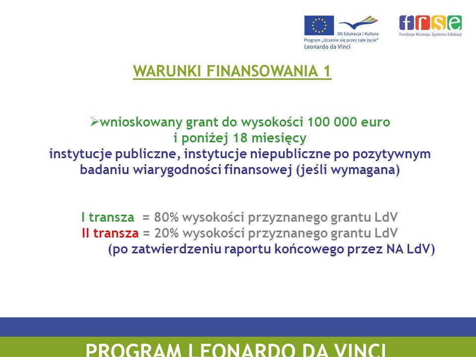 wnioskowany grant do wysokości 100 000 euro i poniżej 18 miesięcy instytucje publiczne, instytucje niepubliczne po pozytywnym badaniu wiarygodności finansowej (jeśli wymagana) I transza = 80% wysokości przyznanego grantu LdV II transza = 20% wysokości przyznanego grantu LdV (po zatwierdzeniu raportu końcowego przez NA LdV) PROGRAM LEONARDO DA VINCI WARUNKI FINANSOWANIA 1