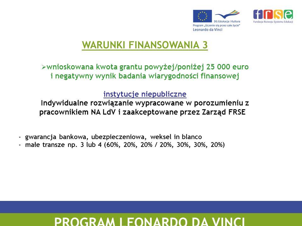 PROGRAM LEONARDO DA VINCI WARUNKI FINANSOWANIA 3 wnioskowana kwota grantu powyżej/poniżej 25 000 euro i negatywny wynik badania wiarygodności finansowej instytucje niepubliczne Indywidualne rozwiązanie wypracowane w porozumieniu z pracownikiem NA LdV i zaakceptowane przez Zarząd FRSE - gwarancja bankowa, ubezpieczeniowa, weksel in blanco - małe transze np.