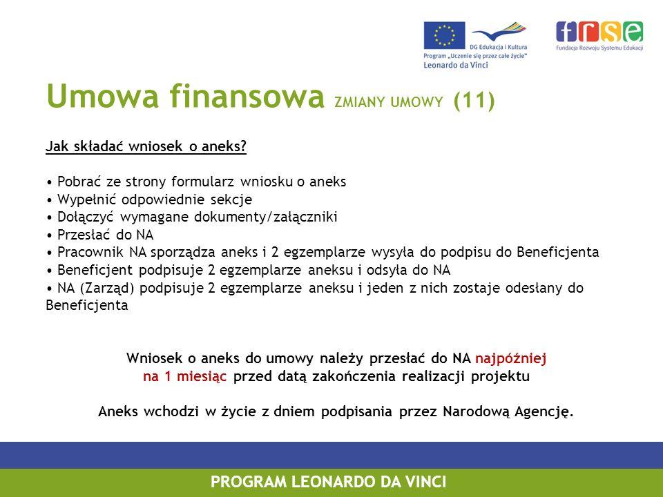 Umowa finansowa ZMIANY UMOWY (11) Jak składać wniosek o aneks? Pobrać ze strony formularz wniosku o aneks Wypełnić odpowiednie sekcje Dołączyć wymagan