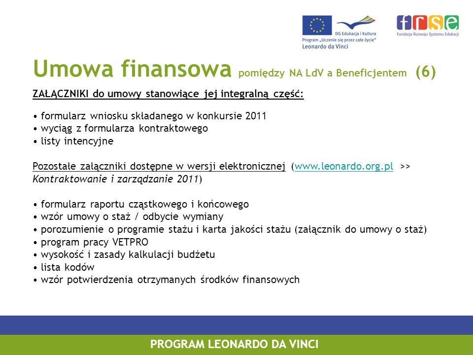 Umowa finansowa pomiędzy NA LdV a Beneficjentem (6) ZAŁĄCZNIKI do umowy stanowiące jej integralną część: formularz wniosku składanego w konkursie 2011