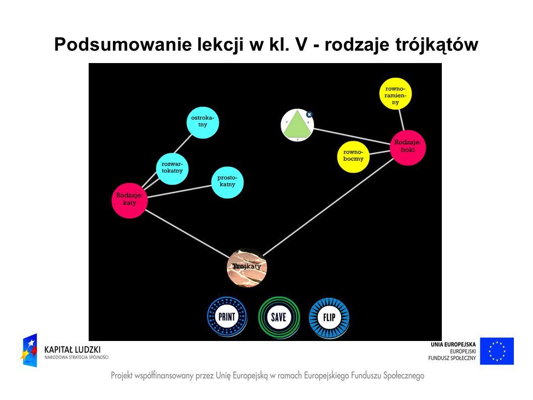 Podsumowanie lekcji w kl. V - rodzaje trójkątów