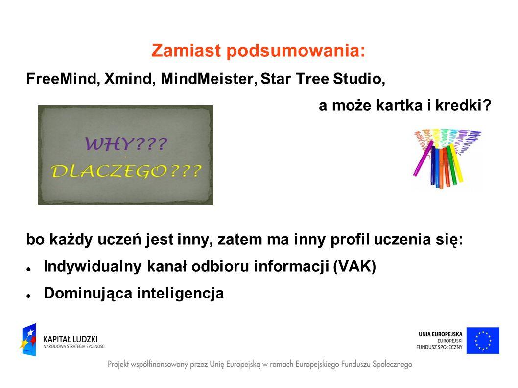 Zamiast podsumowania: FreeMind, Xmind, MindMeister, Star Tree Studio, a może kartka i kredki? bo każdy uczeń jest inny, zatem ma inny profil uczenia s