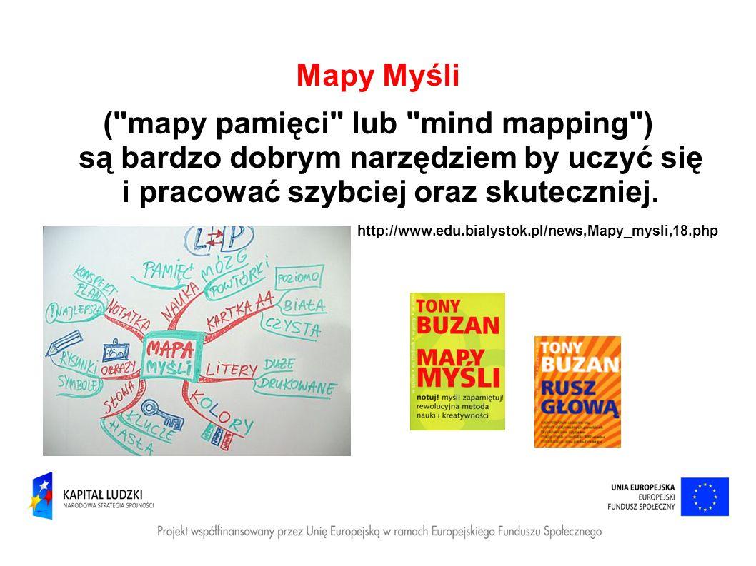 Mapy Myśli (