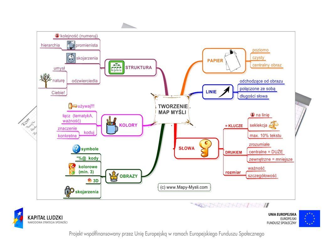 Jak rysować mapy myśli? 1. Tradycyjnie http://www.youtube.com/watch?v=8BgkWIEeX-M