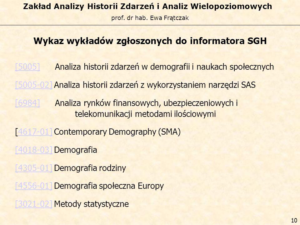 prof. dr hab. Ewa Frątczak Zakład Analizy Historii Zdarzeń i Analiz Wielopoziomowych 9 Metody i modele Modele i metody analizy historii zdarzeń, Model