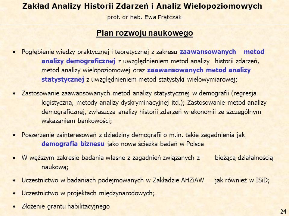 prof. dr hab. Ewa Frątczak Zakład Analizy Historii Zdarzeń i Analiz Wielopoziomowych 23 Najważniejsze publikacje E. Frątczak, A. Ptak-Chmielewska, For