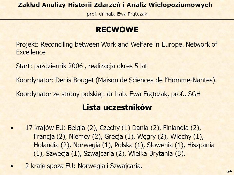 prof. dr hab. Ewa Frątczak Zakład Analizy Historii Zdarzeń i Analiz Wielopoziomowych 33 Stopień zaawansowania prac: Zamknięto etap pierwszy – analizę